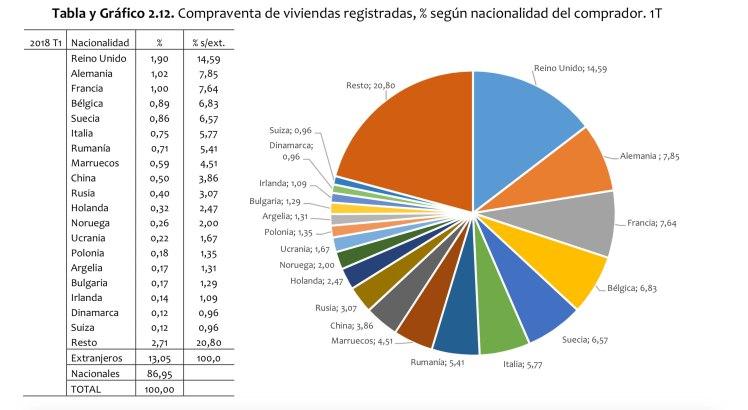 tabla-grafica